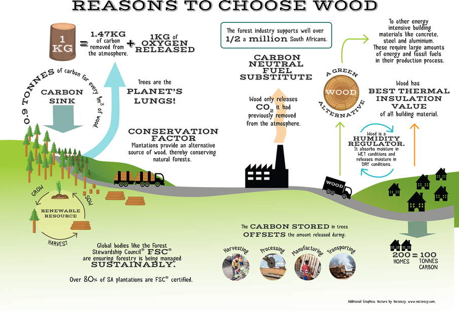 027 Why choose wood CS6 Sep2017_Web